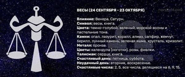 Гороскоп на 2022 год для Весов
