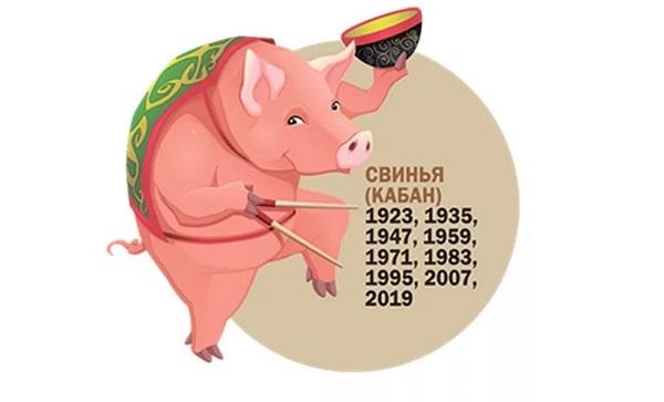 Гороскоп на 2022 год: Свинья (Кабан)